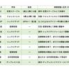 放牧・育成馬近況(9月/第3週)