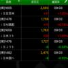 ETF積立投資 10/23