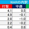 (プロ野球を「研究する」編No.58)2019プロ野球・注目選手名鑑!!「日本ハム編」