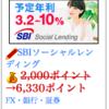 SBIソーシャルレンディングをポイントサイトからお得に開始しました!