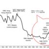 『経済政策で人は死ぬか?』第3章