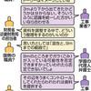 「森友」国有地売却 政府「ごみ地下9メートルまで」 - 東京新聞(2017年11月29日)