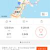 沖縄サイクリング