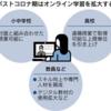 オンライン教育 拡大探る