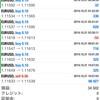 10/21(月) EUR USD