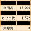 9月の家計簿公開。