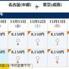 【緊急案件?】成田発着のプレミアム旅割28が激安な件