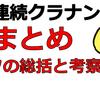 【7日間連続クラブナンパノック】活動のまとめと考察