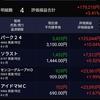 【信用取引の記録】アイドマが700円を突破