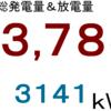 2020年7月分発電量&放電量