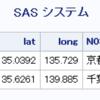 SASによる逆ジオコーディング(緯度経度から都道府県・市を求める)