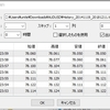 【動画付き保存版】MT4内にヒストリカルデータをインポートして上位足を作成する方法