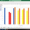 実験2.データをグラフ化する