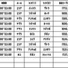 【ガバエイム奮闘記#80】SKIT10回記念!