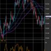 【FX】ループイフダンは本当に勝率が高いのか34(11月30日〜12月4日)