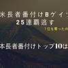 米、日本長者番付けランキング、Bゲイツ25連覇を破ったのは誰だ??