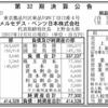 メルセデス・ベンツ日本株式会社 第32期決算公告