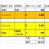 【2019月JGC修行まとめ・6月】クリスタル到達で知った意外なクリスタルの特典!