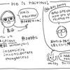 tactlessな人(絵日記英単語)