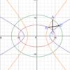 James IvoryとEulerの定理