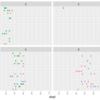 ggplot2 3.2.0からfacet_grid()、facet_wrap()がNULLを受け付けるようになった