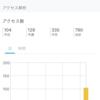 キタ(о´∀`о)これ❣️ 本日のアクセス数104