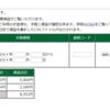 本日の株式トレード報告R1,07,31