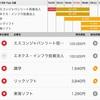 【IPO投資】リックソフト(4429)ブックビルディング申込