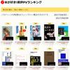 週間PVランキング(4/3-4/9) 海上知明先生の『新・環境思想論』が第2位! #本が好き!