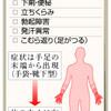 糖尿病性神経障害