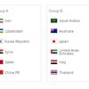 W杯アジア最終予選の日程と順位表【サッカー】日本はグループB
