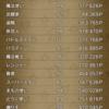【日記】8月2日