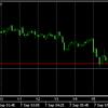 チャート横軸に日本時間を表示するJPN_Time_SubZeroの改造。