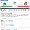 2019-05-29 カープ第50戦(神宮)◯5対3ヤクルト(30勝19敗1分)なんだか知らんけど勝っちゃいました。月間18勝!