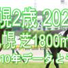 【札幌2歳S 2021】過去10年データと予想