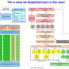 UCBのAdvanced Computer Architectureの講義資料を読む(1. 半導体のトレンドと背景)