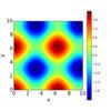 python-matplotlib で二次元マッピング