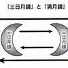 実相から認識を変える方法(満月鏡)