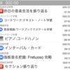 2019/08/08  6時間9分 たすくまプラン