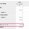 2回目マイ・ペイすリボ。利息発生には成功したものの繰り越し金額は5万円越え!