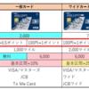【徹底比較】 ANAマイルが貯まるクレジットカード