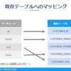 既存テーブルへのマッピング:CData Sync