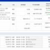 <2020年4月29日>楽天VTIとTECLとSPXLのトータルリターン公開。楽天VTIの含み損がかなり小さくなるの巻