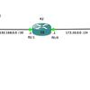 GN3でネットワーク学習「基本構成」
