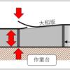 甲板を貼る 戦艦「大和」ペーパークラフト