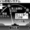 切迫する北朝鮮ミサイルの危機...日本が全弾迎撃できる可能性は何%か?