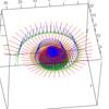 対数らせん、動標構、渦、接面
