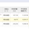 8月末時点でのつみたてNISA&iDeCo運用状況報告☆