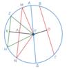 第3巻命題15 円の直径と弦の大きさ