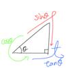 三角比の基本